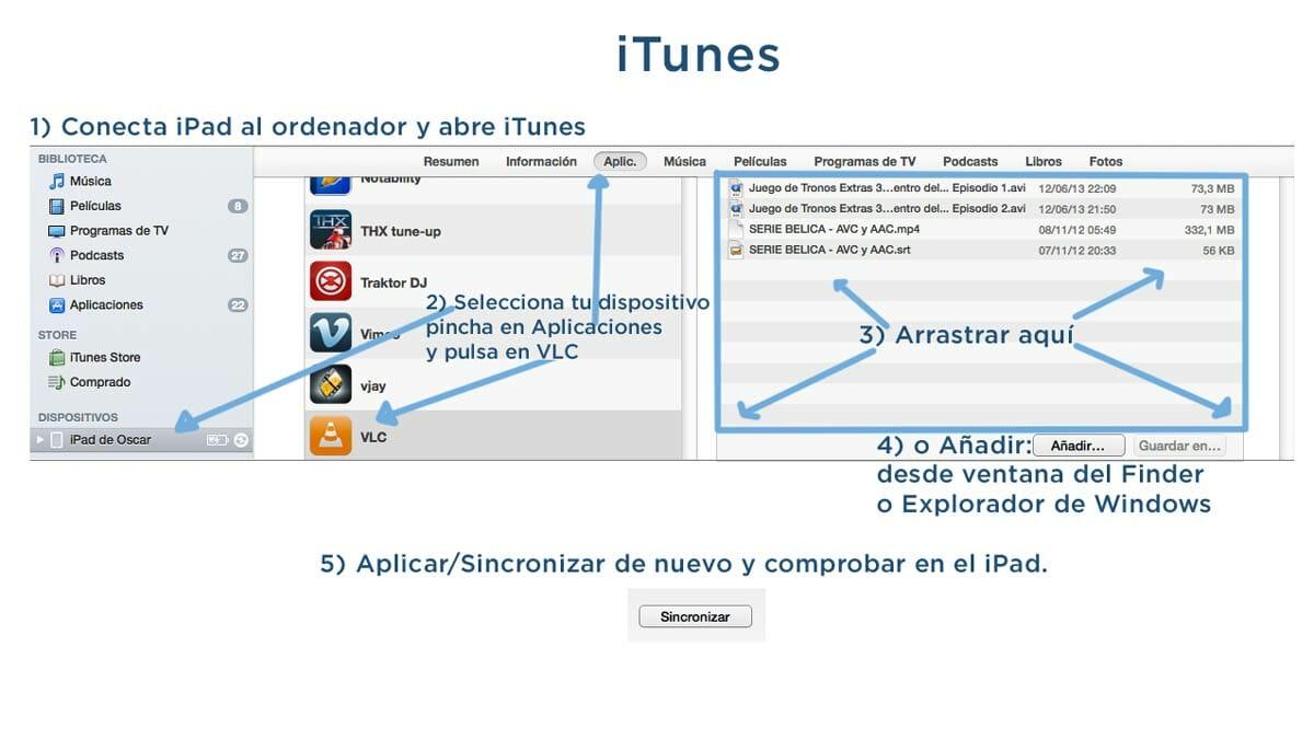 Cómo pasar a través de iTunes vídeos al VLC de iPad