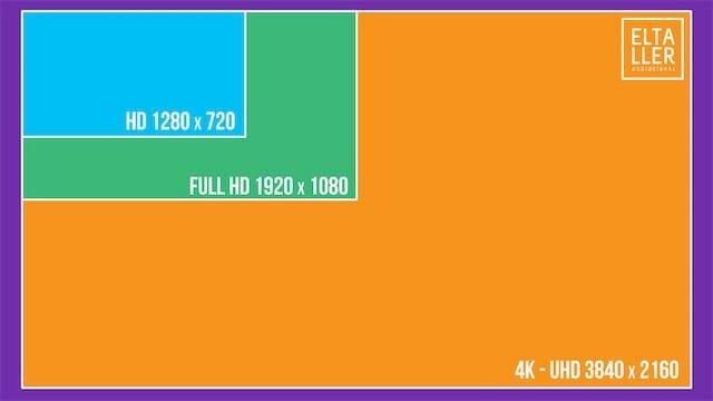 comparativa-resoluciones-grabacion-4K